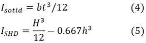 رابطه چهارم تعیین ضخامت بلوک شار - سقف شاردک - استوارسازان