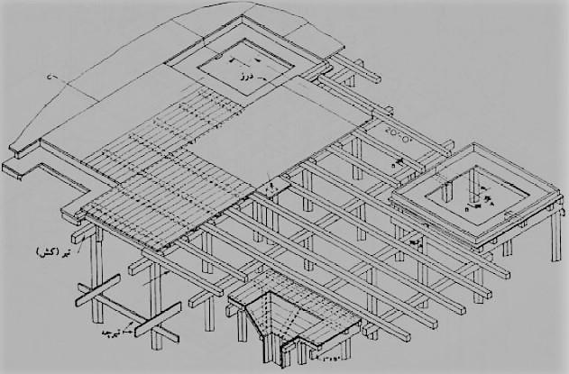 قالب سنتی برای اجرای دال قارچی - سقف سالید اسلب - استوارسازان