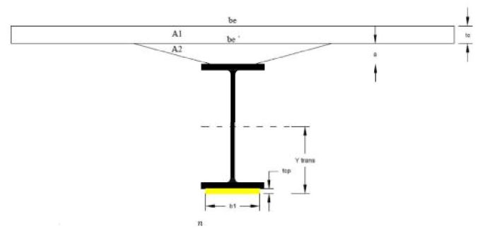 مقطع تبدیل یافته تیر مرکب - سقف کلالیت - استوارسازان
