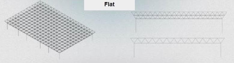 انواع فرم های معماری سازه فضاکار تخت - سقف های فضایی - استوارسازان