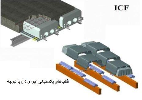 انواع قالب سقف ICF - استوارسازان