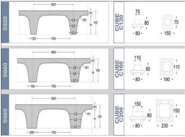 امکان حذف پوتر ها در سقف اسکای دم - استوارسازان