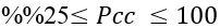 فرمول شماره 12 - سقف کلالیت - استوارسازان