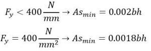 فرمول شماره 25 - سقف کلالیت - استوارسازان
