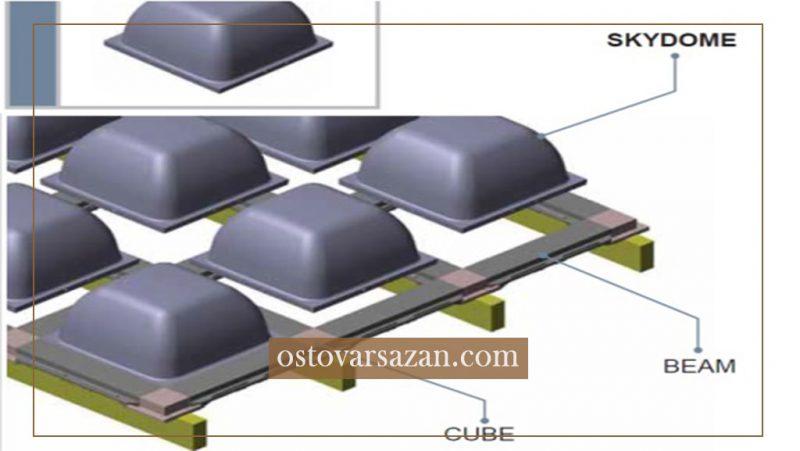 آشنایی با سقف اسکای دم - استوارسازان