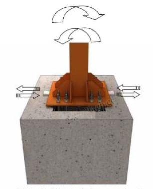 تنظیم شاقولی ستون - سقف روفیکس - استوارسازان