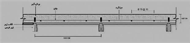 سقف کامپوزیت کرومیت - استوارسازان