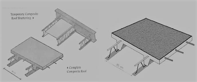 اجزای تشکیل دهنده سقف کامپوزیت - استوارسازان