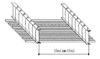 ساخت سقف کاذب با استفاده از روفیکس (نسل اول) - سقف روفیکس - استوارسازان