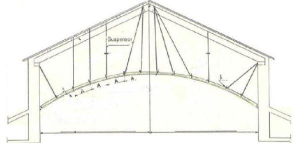 اجرای سقف کاذب با روفیکس (نسل اول) - سقف روفیکس - استوارسازان