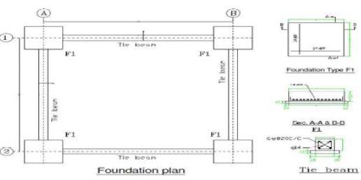 نقشه پی (فونداسیون) - سقف روفیکس - استوارسازان