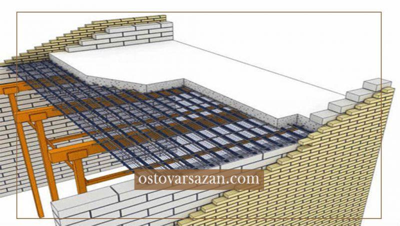 آشنایی با سقف روفیکس - استوارسازان