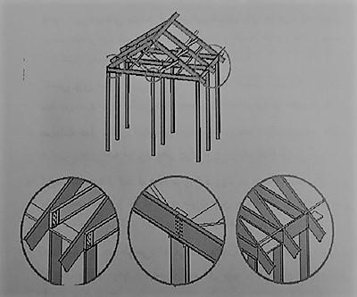 نحوه اتصال رأس بام شیبدار - سیستم قاب فولادی سبک نورد سرد(ساختمان lsf) - استوارسازان