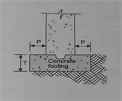 شکل نحوه اتصال سازه به شالوده بتنی - سیستم قاب فولادی سبک نورد سرد (ساختمان lsf) - استوارسازان