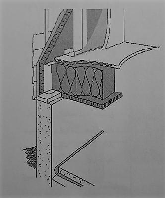 جزئیات عایق بندی صدا - سیستم قاب فولادی سبک نورد سرد (ساختمان lsf) - استوارسازان
