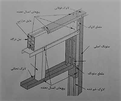 شکل جزئیات نصب نعل درگاه - سیستم قاب فولادی سبک نورد سرد (ساختمان lsf) - استوارسازان
