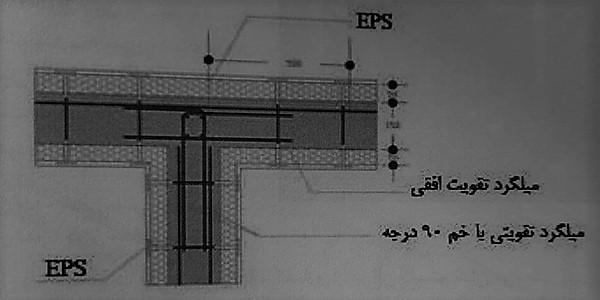 شکل جزئیات اتصال دیوار میانی - ساختمان های بتن مسلح با قالب عایق ماندگار - استوارسازان