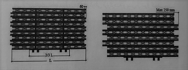 روش درست و نادرست انبار کردن قطعات - ساختمان های بتن مسلح با قالب عایق ماندگار - استوارسازان
