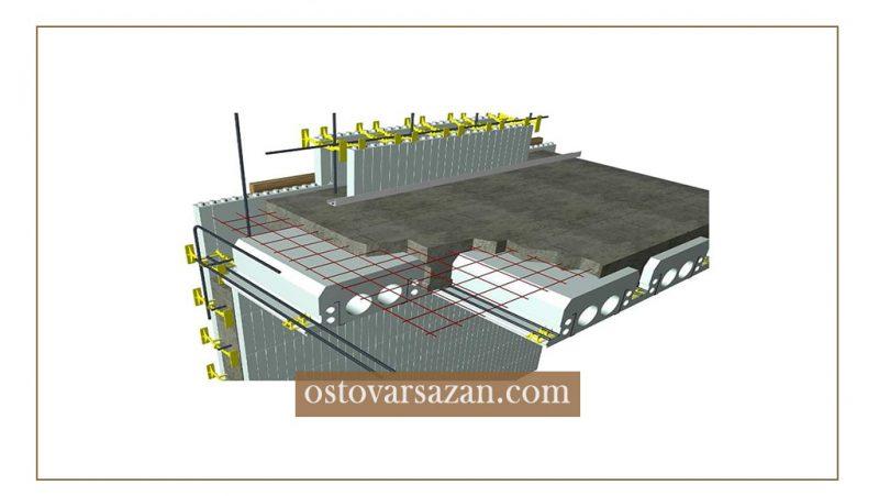 شناخت کامل سقف ICF - استوارسازان