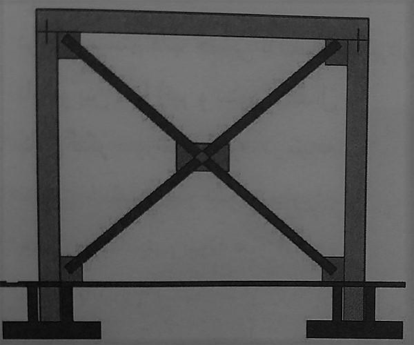 مهاربندی فلزی - سیستم پیشساخته بتنی - استوارسازان