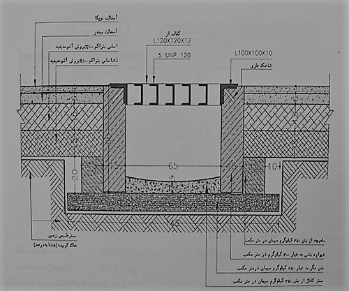 جزئیات دریچه بازشوی فلزی - پیاده رو سازی - استوارسازان