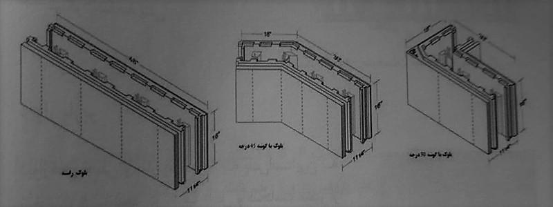 عدم محدودیت برای ایجاد دیوار در سیستم ICF - ساختمان های بتن مسلح با قالب عایق ماندگار - استوارسازان
