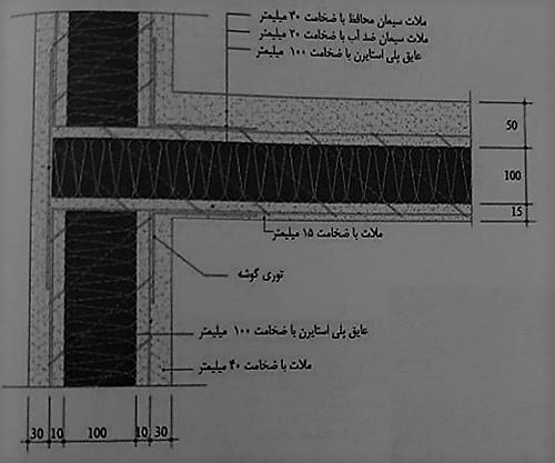 جزئیات دال سقف - سیتم پانل های سه بعدی - استوارسازان