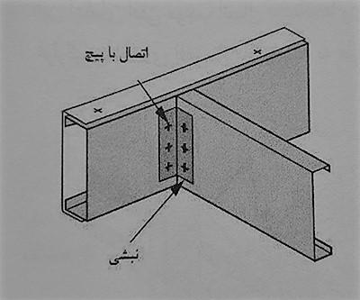 شکل اتصال با استفاده از نبشی - سیستم قاب فولادی سبک نورد سرد (ساختمان lsf) - استوارسازان