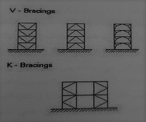 مهاربندی های فولادی - ساختمان های فولادی نورد گرم - استوارسازان