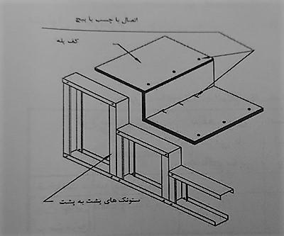 شکل کلی پله در سیستم قاب فولادی - سیستم قاب فولادی سبک نورد سرد (ساختمان lsf) - استوارسازان