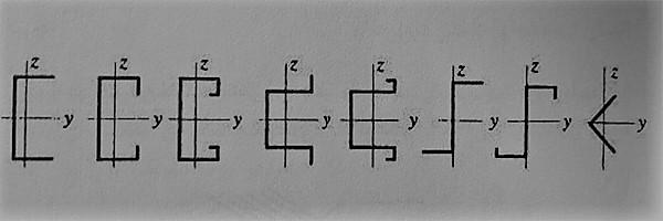 شکل مقاطع نورد شده کارخانه ای با نورد سرد - سیستم قاب فولادی سبک نورد سرد (ساختمان lsf) - استوارسازان