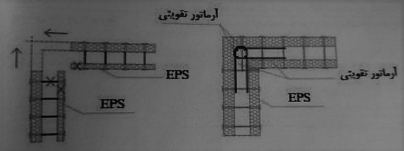 شکل اتصال دیوار در گوشه - ساختمان های بتن مسلح با قالب عایق ماندگار - استوارسازان