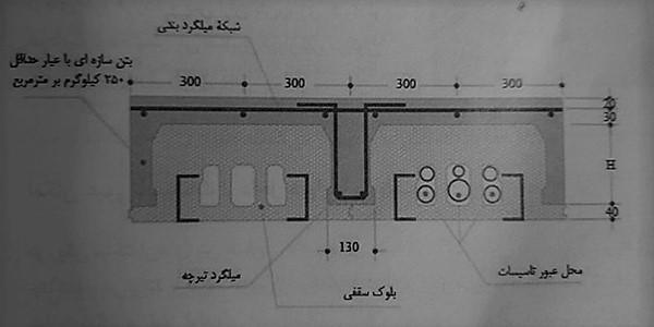 فضای خالی برای عبور لوله های تأسیساتی - ساختمان های بتن مسلح با قالب عایق ماندگار - استوارسازان