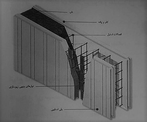 قالب پانلی - ساختمان های بتن مسلح با قالب عایق ماندگار - استوارسازان