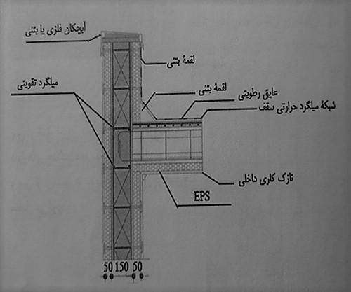 اتصال دیوار به سقف - ساختمان های بتن مسلح با قالب عایق ماندگار - استوارسازان