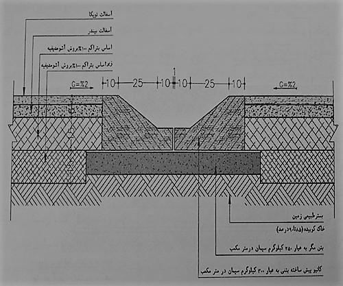 جزئیات کانیو دو طرفه - پیاده رو سازی - استوارسازان