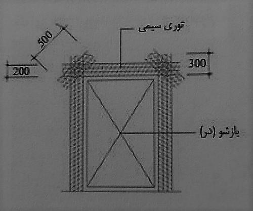 استفاده از فولاد تقویتی در اطراف بازشو - سیتم پانل های سه بعدی - استوارسازان