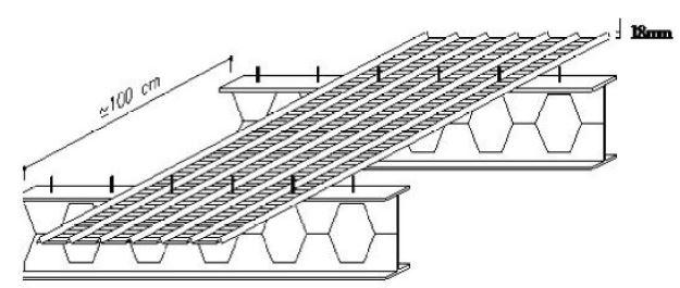 نمای عمودی قرار گیری قالب در سقف روفیکس - استوارسازان