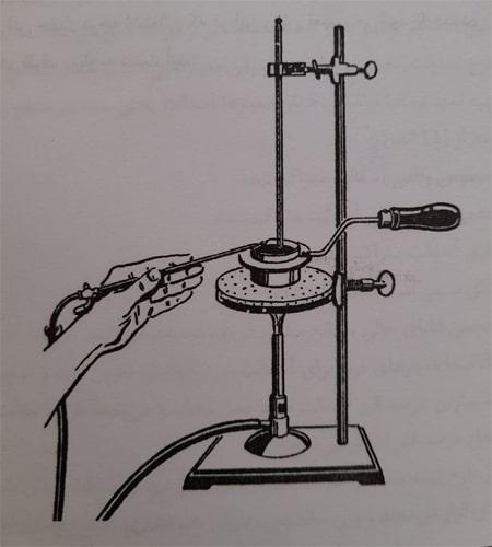 دستگاه تعیین درجه اشتعال قیر - آزمایش تعیین درجه استعال قیر - استوارسازان