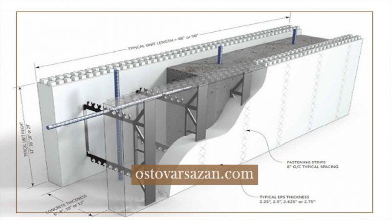 ساختمان های بتن مسلح با قالب عایق ماندگار - استوارسازان