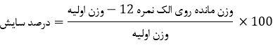فرمول 2 آزمایش تعیین درصد سایش مصالح سنگی (آزمایش لس آنجلس) - استوارسازان