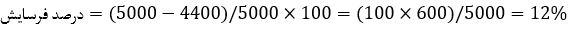 فرمول 3 آزمایش تعیین درصد سایش مصالح سنگی (آزمایش لس آنجلس) - استوارسازان