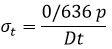 فرمول 5 آزمایش تعیین مقاومت کششی به روش غیرمستقیم (آزمایش برزیلی) - استوارسازان