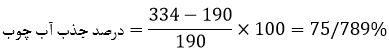 فرمول 2 محاسبات و نتایج - آزمایش تعیین درصد جذب آب چوب - استوارسازان