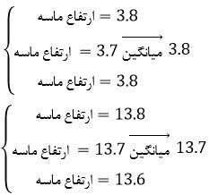 فرمول 6 - آزمایش تعیین ارزش ماسهای - استوارسازان