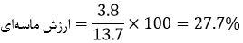 فرمول 7 - آزمایش تعیین ارزش ماسهای - استوارسازان