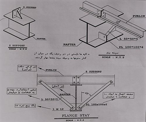 مقطع و نمای سه بعدی سینه بندها - نقشه خوانی سوله - استوارسازان