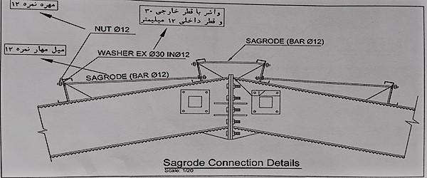 شکل جزئیات اجرای سگرودها - نقشه خوانی سوله - استوارسازان