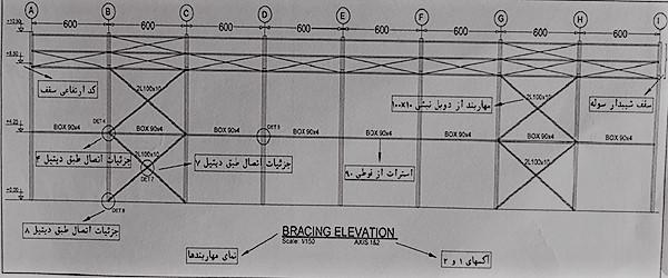 نقشه موقعیت مهاربندی های قائم -نقشه موقعیت مهاربندی های قائم - نقشه خوانی سوله - استوارسازان
