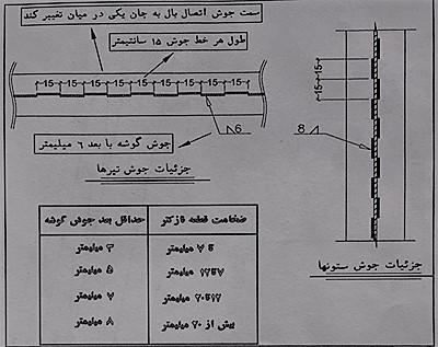 مشخصات جوش تیر ها و ستون ها - نقشه خوانی سوله - استوارسازان